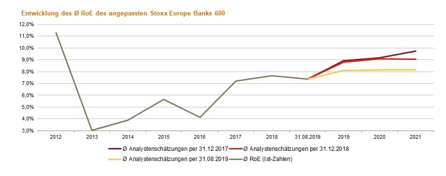 aktueller basiszinssatz 2020