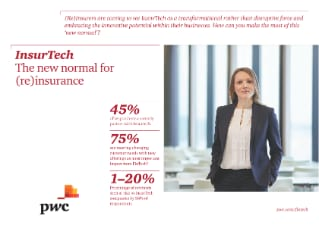 InsurTech: The new normal for (re)insurance